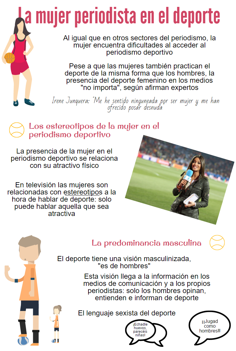 Periodismo deportivo en mujeres Piktochart Infographic Editor